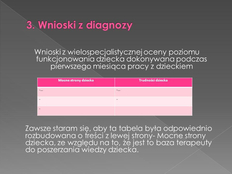 3. Wnioski z diagnozy
