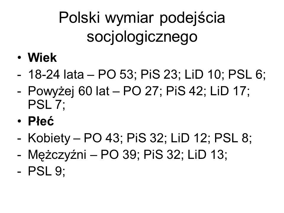 Polski wymiar podejścia socjologicznego