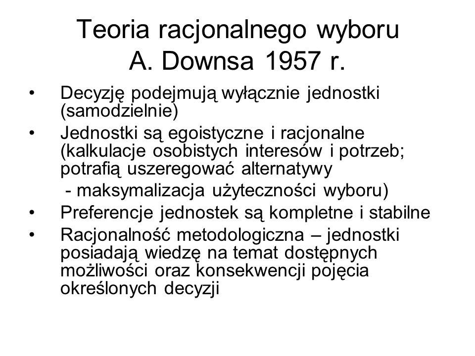 Teoria racjonalnego wyboru A. Downsa 1957 r.