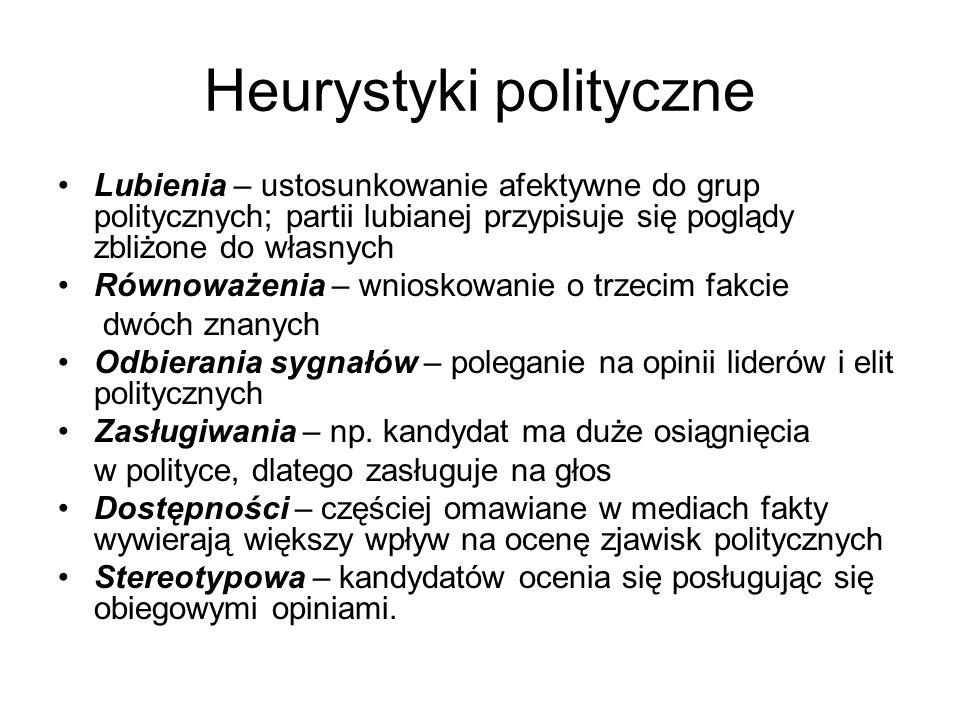 Heurystyki polityczne
