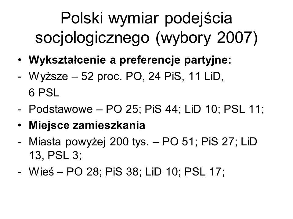 Polski wymiar podejścia socjologicznego (wybory 2007)