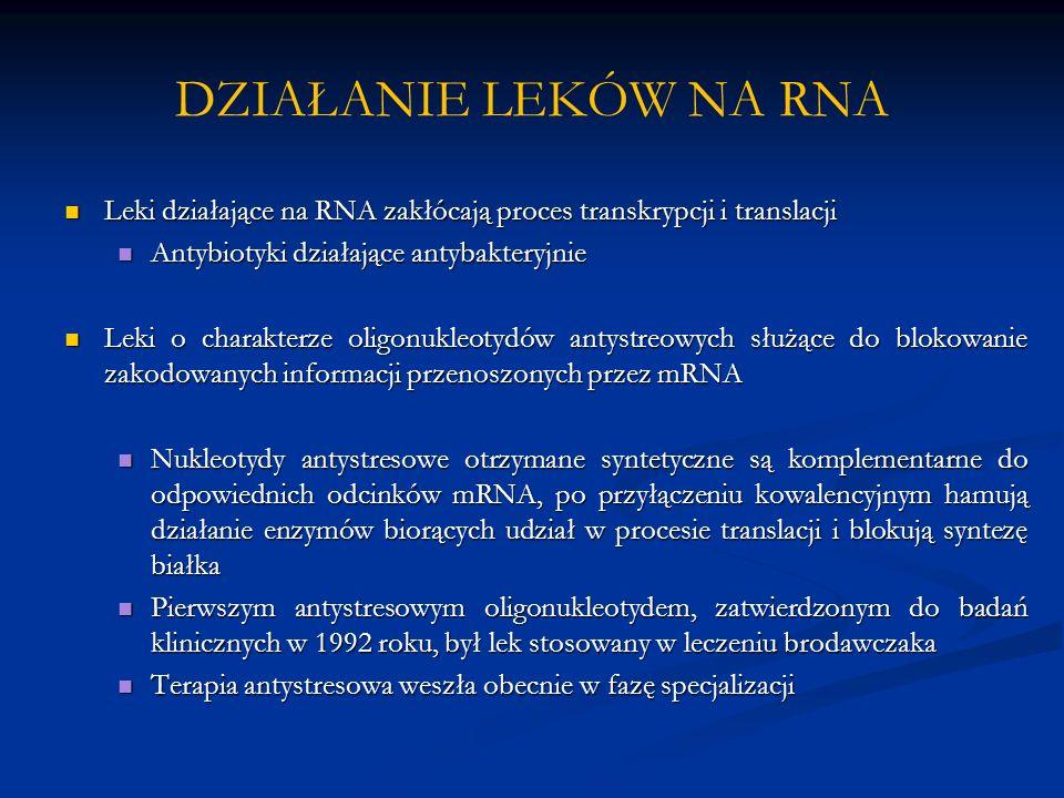 DZIAŁANIE LEKÓW NA RNA Leki działające na RNA zakłócają proces transkrypcji i translacji. Antybiotyki działające antybakteryjnie.