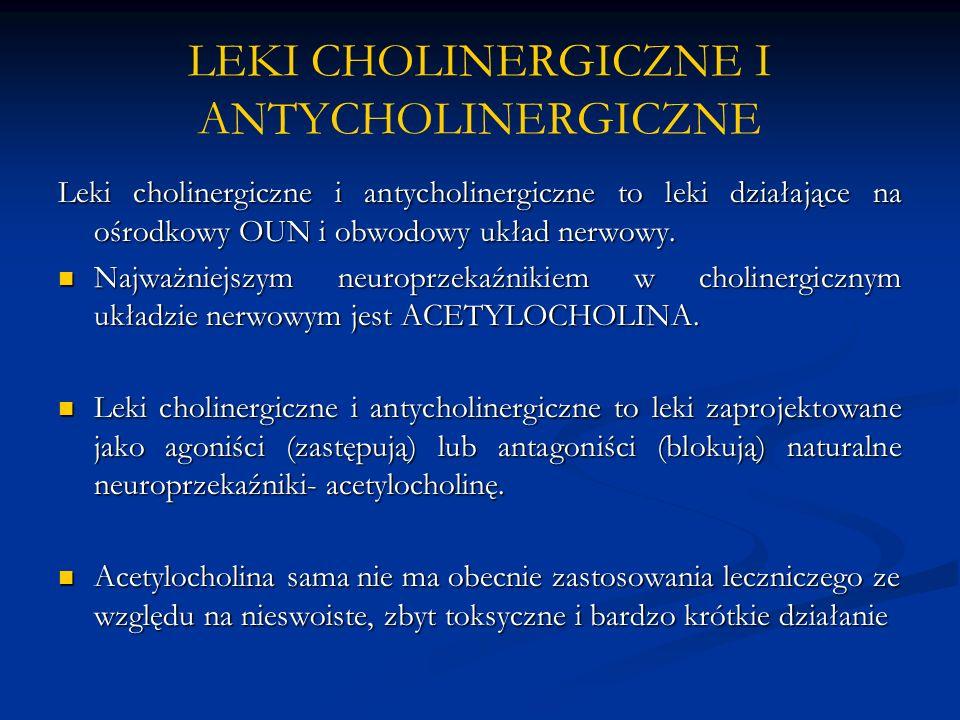 LEKI CHOLINERGICZNE I ANTYCHOLINERGICZNE