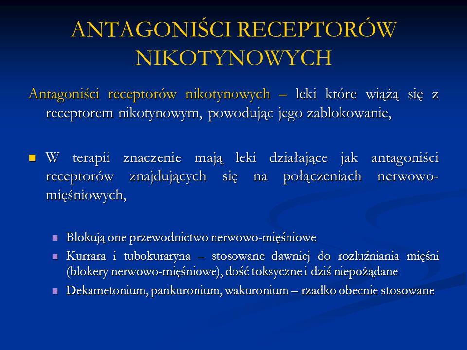 ANTAGONIŚCI RECEPTORÓW NIKOTYNOWYCH