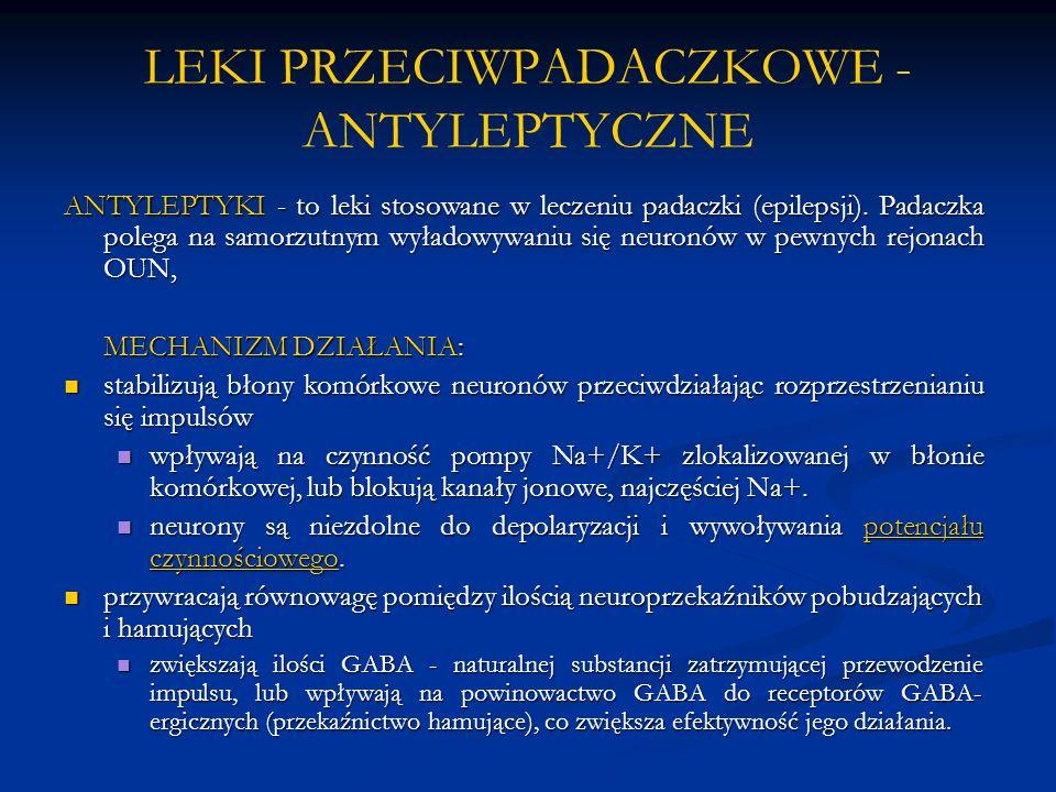 LEKI PRZECIWPADACZKOWE - ANTYLEPTYCZNE