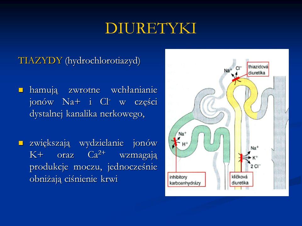 DIURETYKI TIAZYDY (hydrochlorotiazyd)