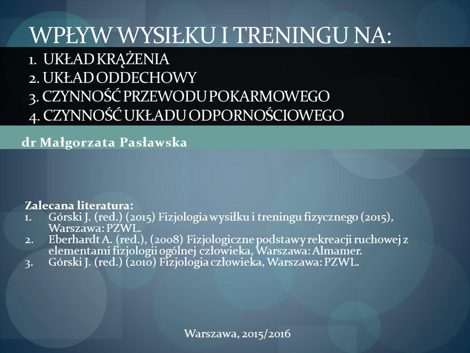 dr Małgorzata Pasławska