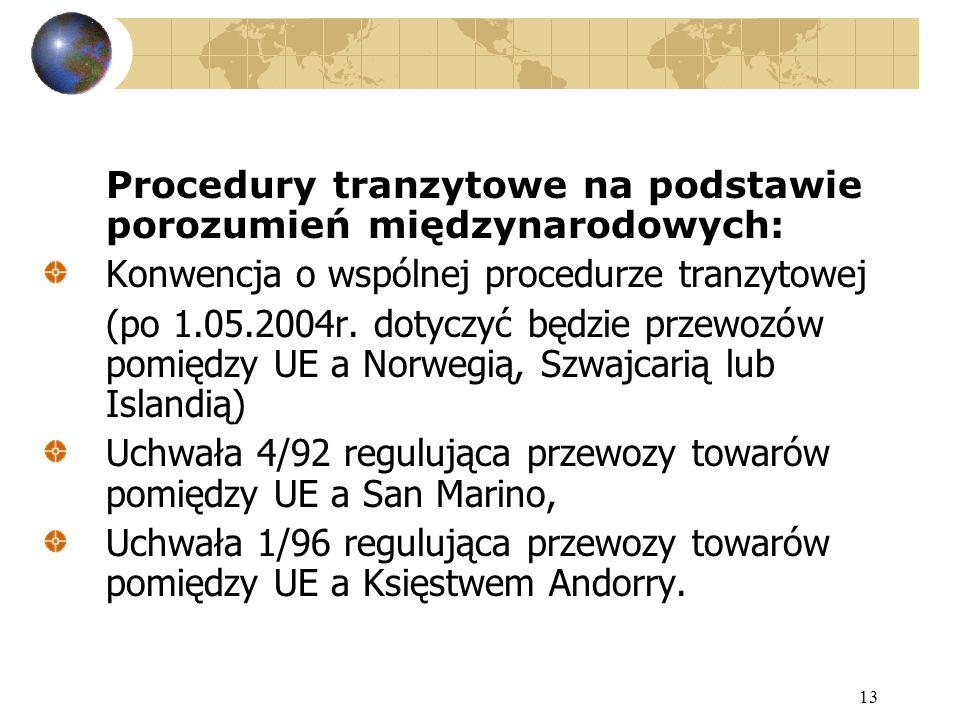 Procedury tranzytowe na podstawie porozumień międzynarodowych: