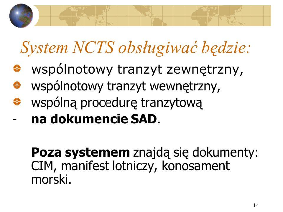 System NCTS obsługiwać będzie:
