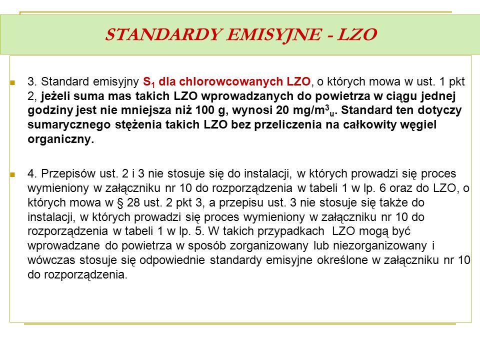 STANDARDY EMISYJNE - LZO