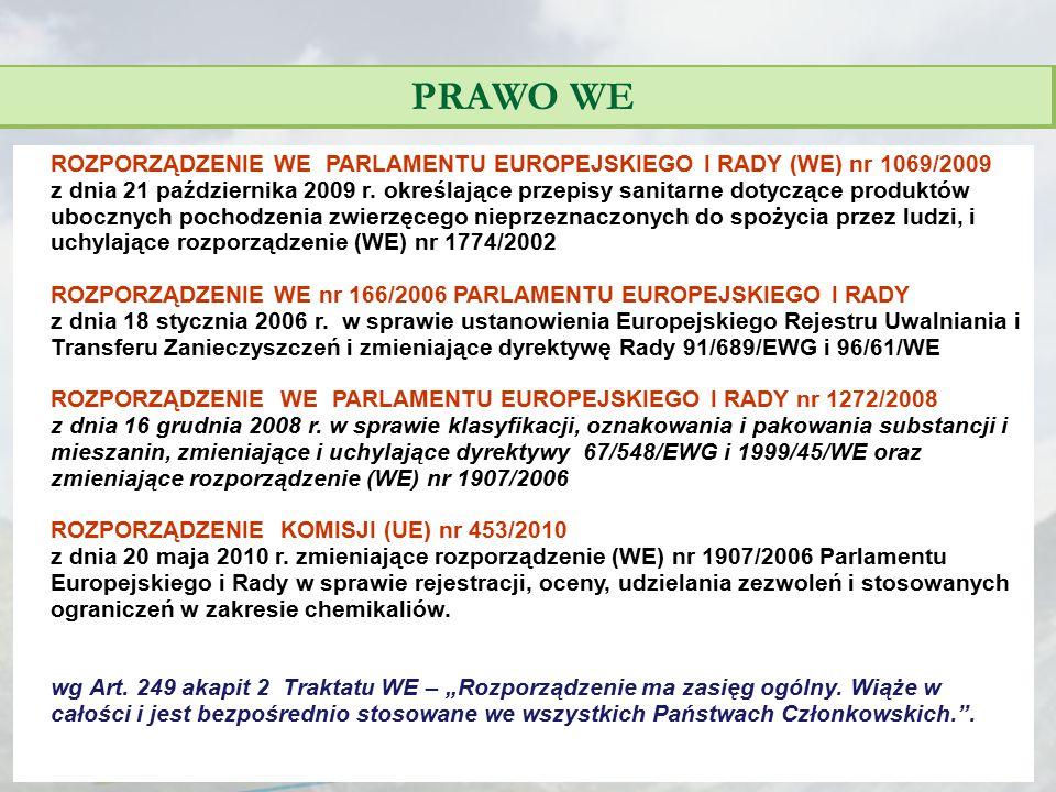 PRAWO WE ROZPORZĄDZENIE WE PARLAMENTU EUROPEJSKIEGO I RADY (WE) nr 1069/2009.