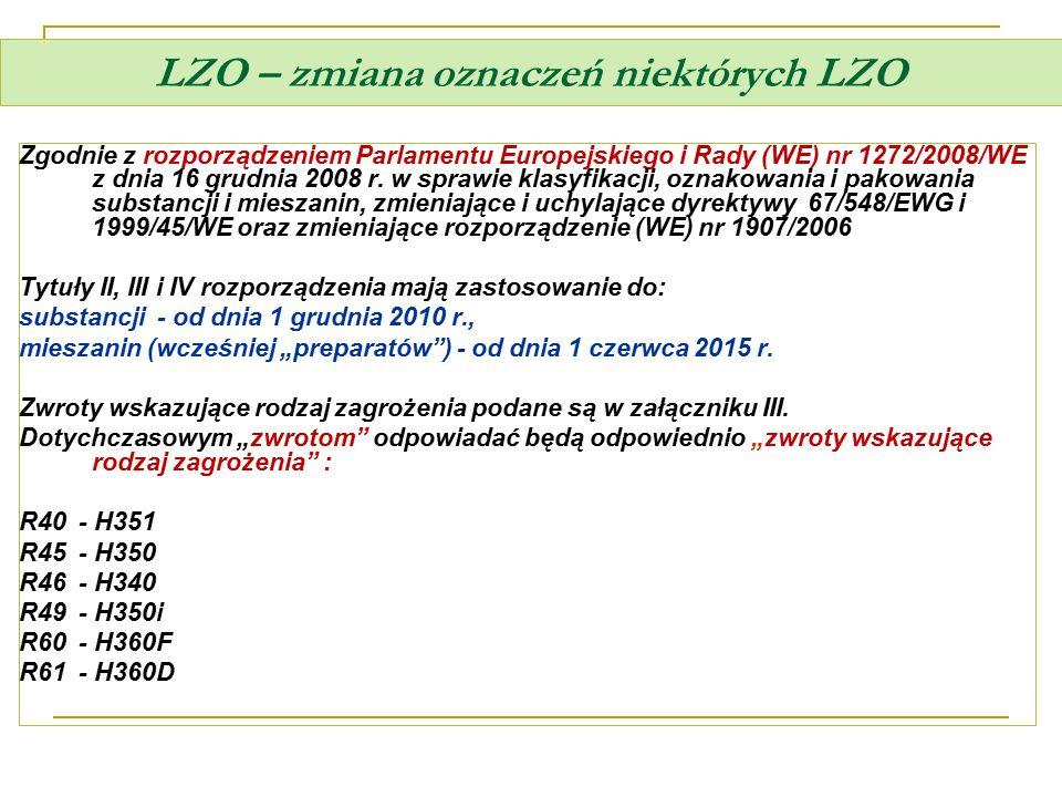 LZO – zmiana oznaczeń niektórych LZO