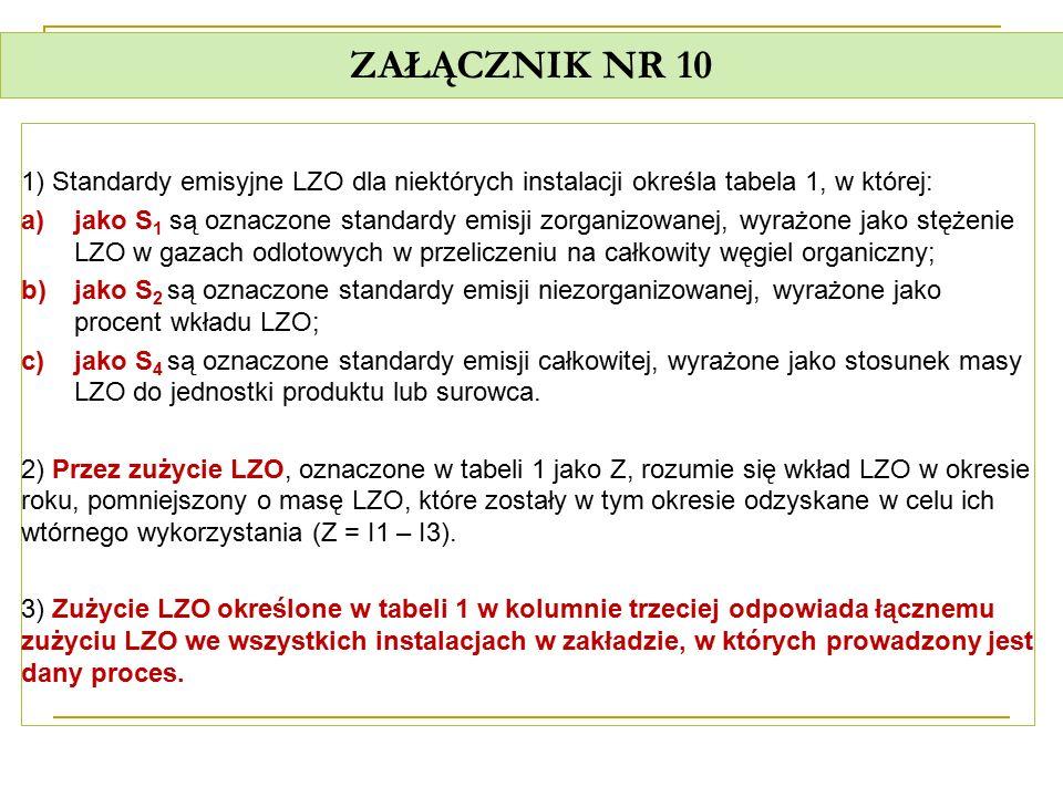 ZAŁĄCZNIK NR 10 1) Standardy emisyjne LZO dla niektórych instalacji określa tabela 1, w której: