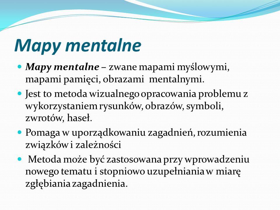 Mapy mentalne Mapy mentalne – zwane mapami myślowymi, mapami pamięci, obrazami mentalnymi.