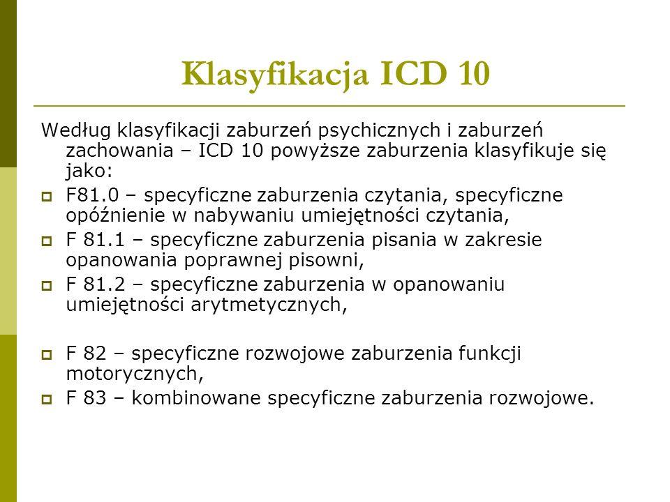 Klasyfikacja ICD 10 Według klasyfikacji zaburzeń psychicznych i zaburzeń zachowania – ICD 10 powyższe zaburzenia klasyfikuje się jako:
