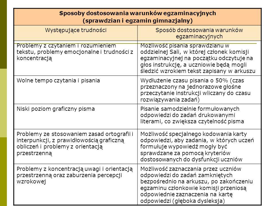 Sposoby dostosowania warunków egzaminacyjnych
