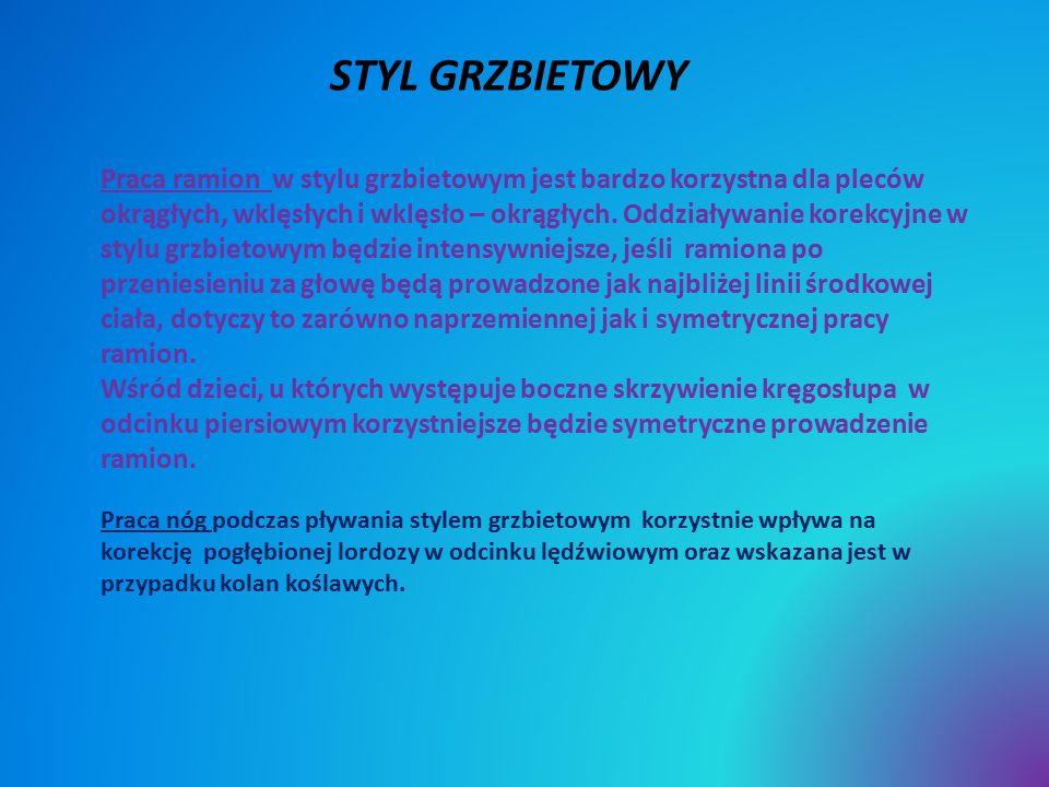 STYL GRZBIETOWY