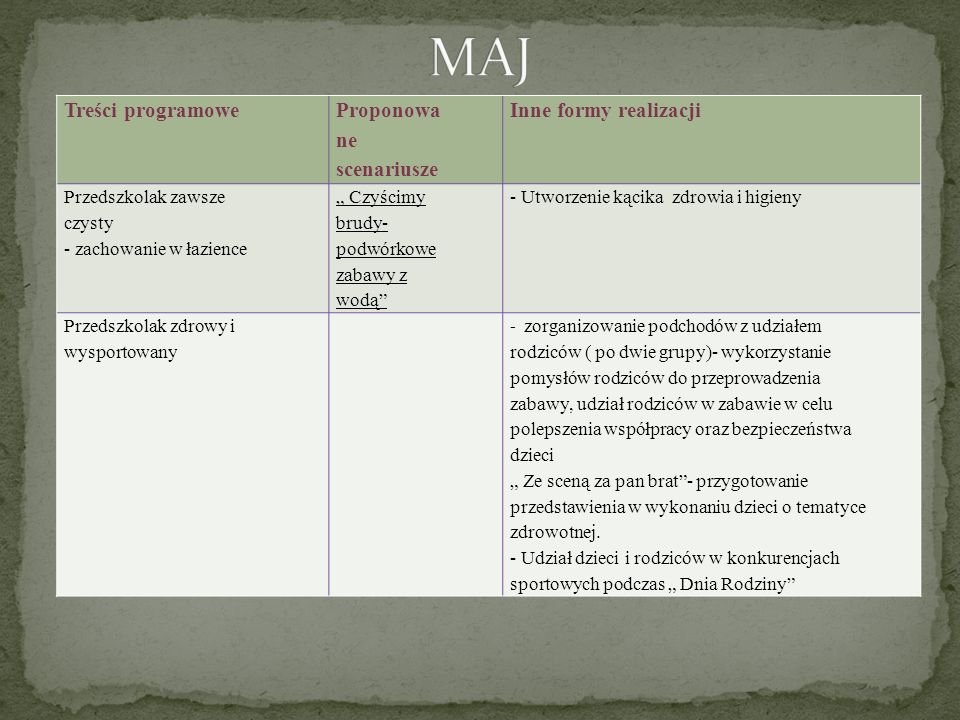 MAJ Treści programowe Proponowane scenariusze Inne formy realizacji