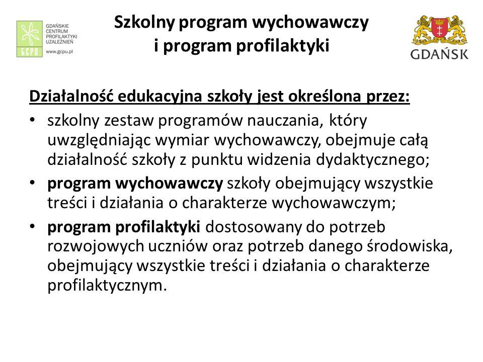 Szkolny program wychowawczy i program profilaktyki
