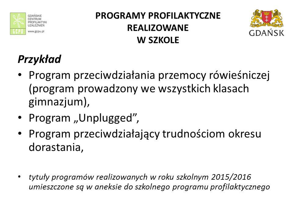 PROGRAMY PROFILAKTYCZNE REALIZOWANE W SZKOLE