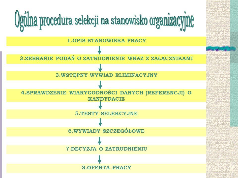 Ogólna procedura selekcji na stanowisko organizacyjne