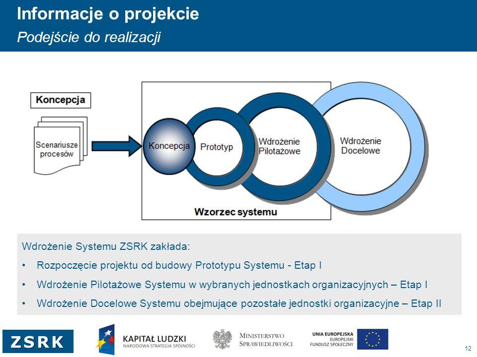Informacje o projekcie Główne fazy projektu