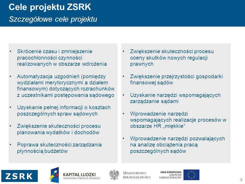 Geneza projektu Uzyskane fundusze z UE