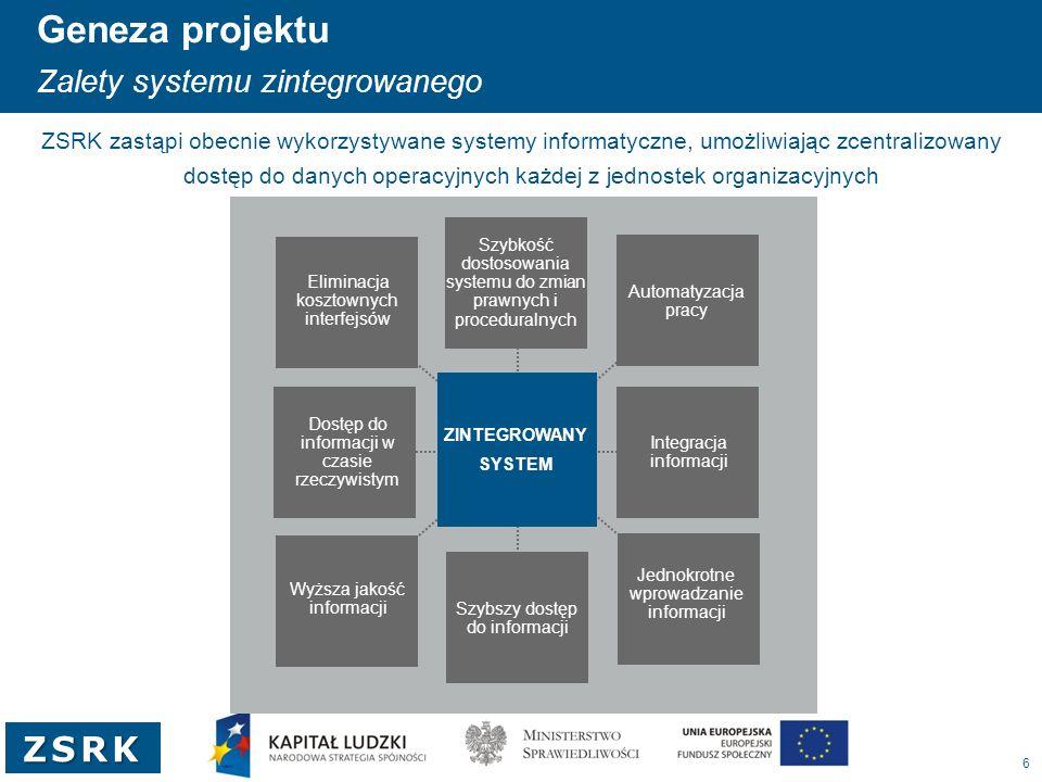 Informacje o systemie SAP SAP ERP