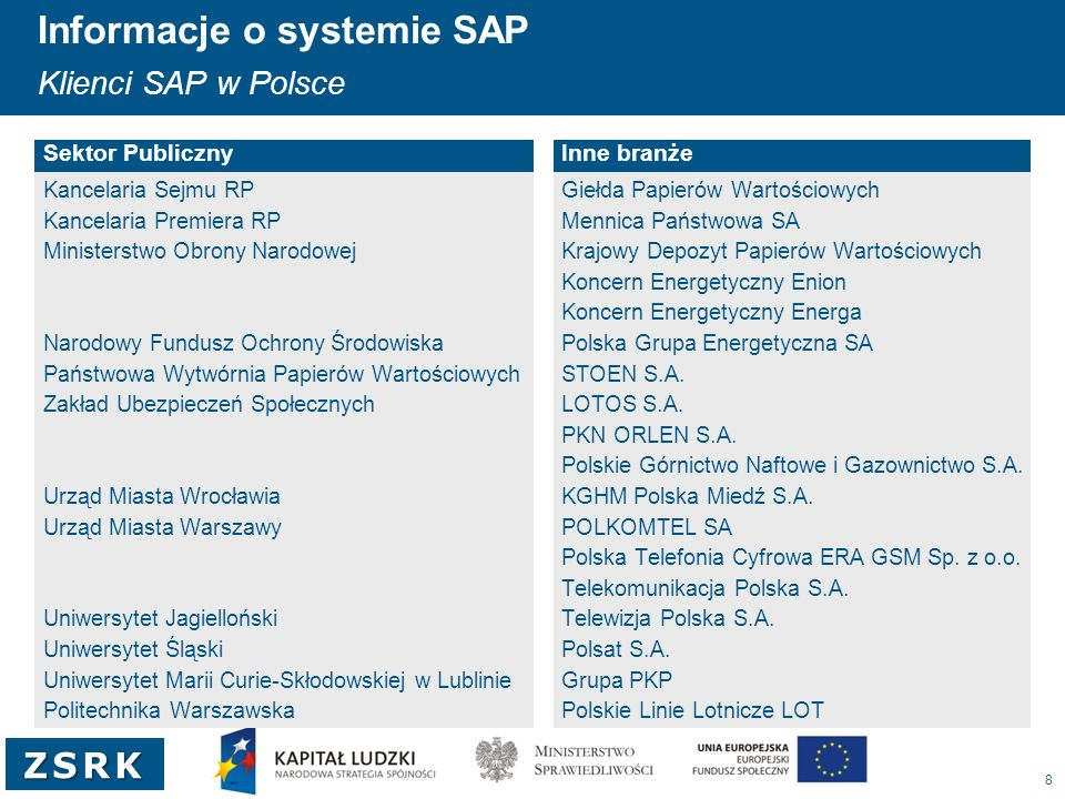 Informacje o systemie SAP Klienci SAP na świecie