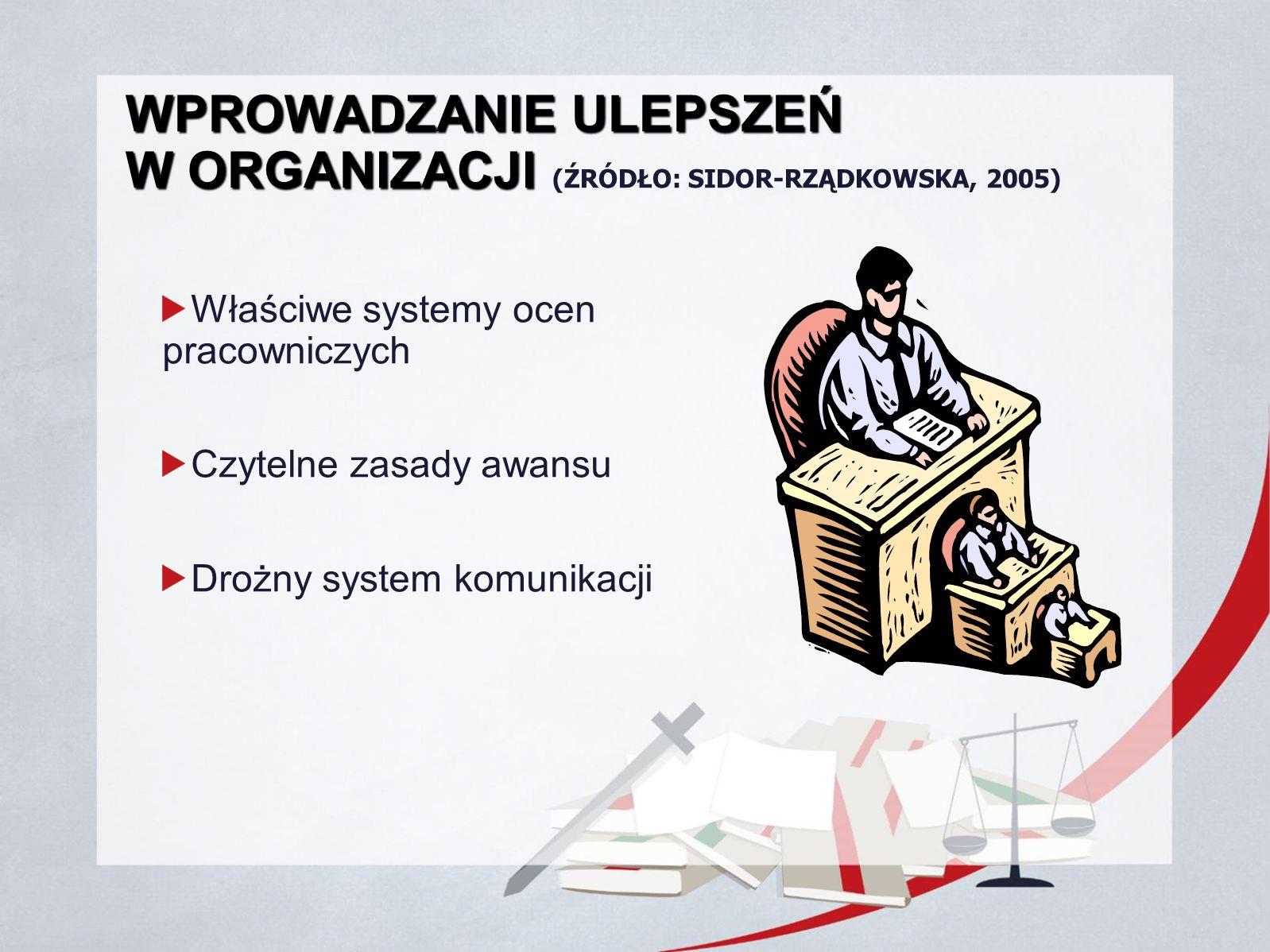 Wprowadzanie ulepszeń w organizacji (Źródło: Sidor-Rządkowska, 2005)
