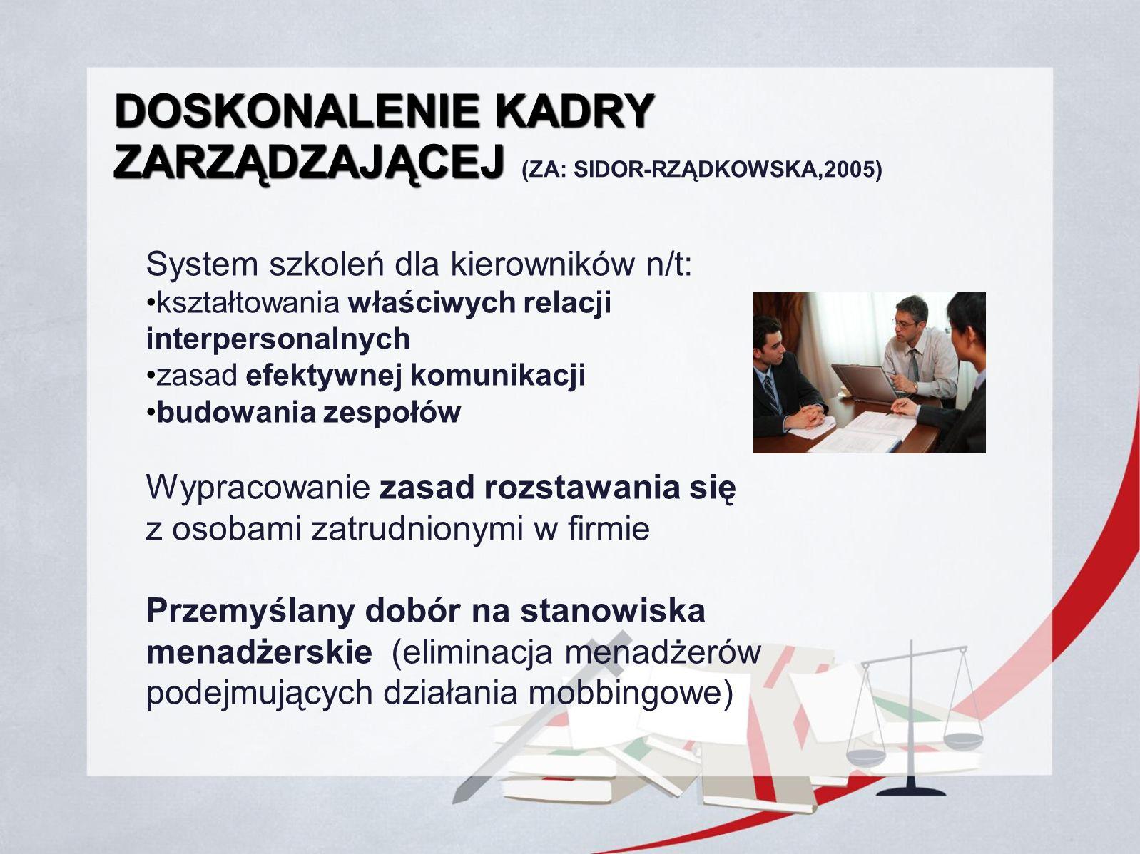 Doskonalenie kadry zarządzającej (za: Sidor-Rządkowska,2005)
