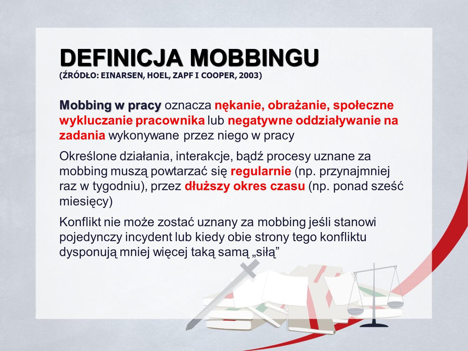 Definicja mobbingu (źródło: Einarsen, Hoel, Zapf i Cooper, 2003)