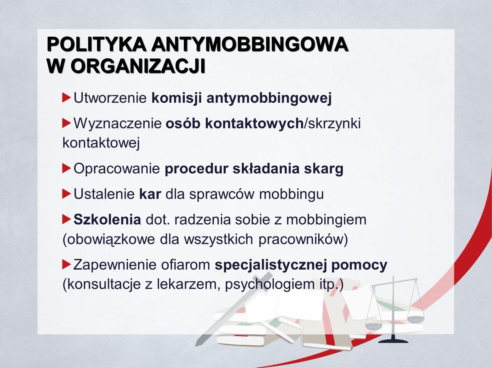 Polityka antymobbingowa w organizacji