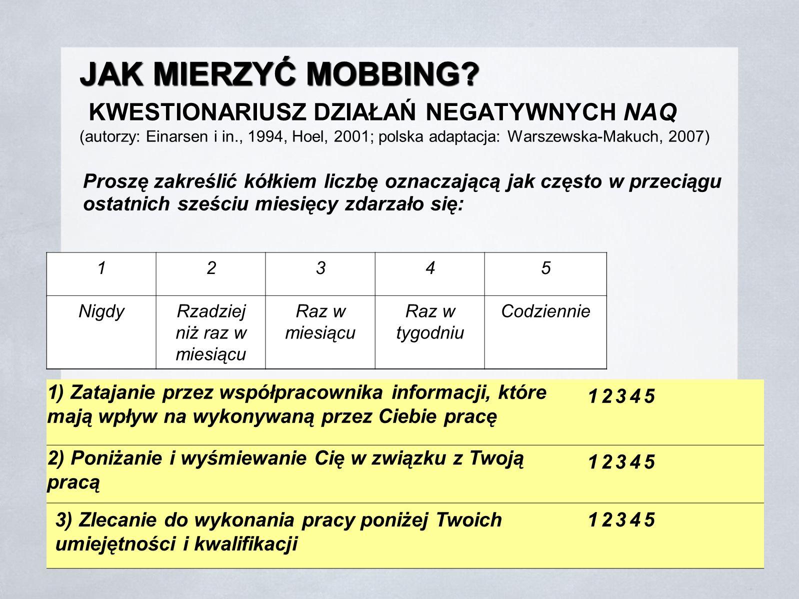 JAK MIERZYĆ MOBBING KWESTIONARIUSZ DZIAŁAŃ NEGATYWNYCH NAQ (autorzy: Einarsen i in., 1994, Hoel, 2001; polska adaptacja: Warszewska-Makuch, 2007)