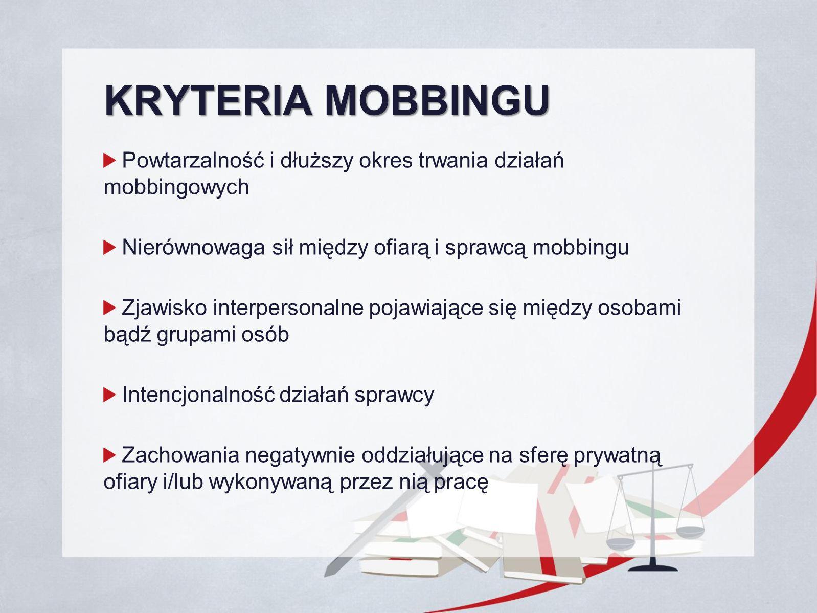 Kryteria mobbingu Powtarzalność i dłuższy okres trwania działań mobbingowych. Nierównowaga sił między ofiarą i sprawcą mobbingu.