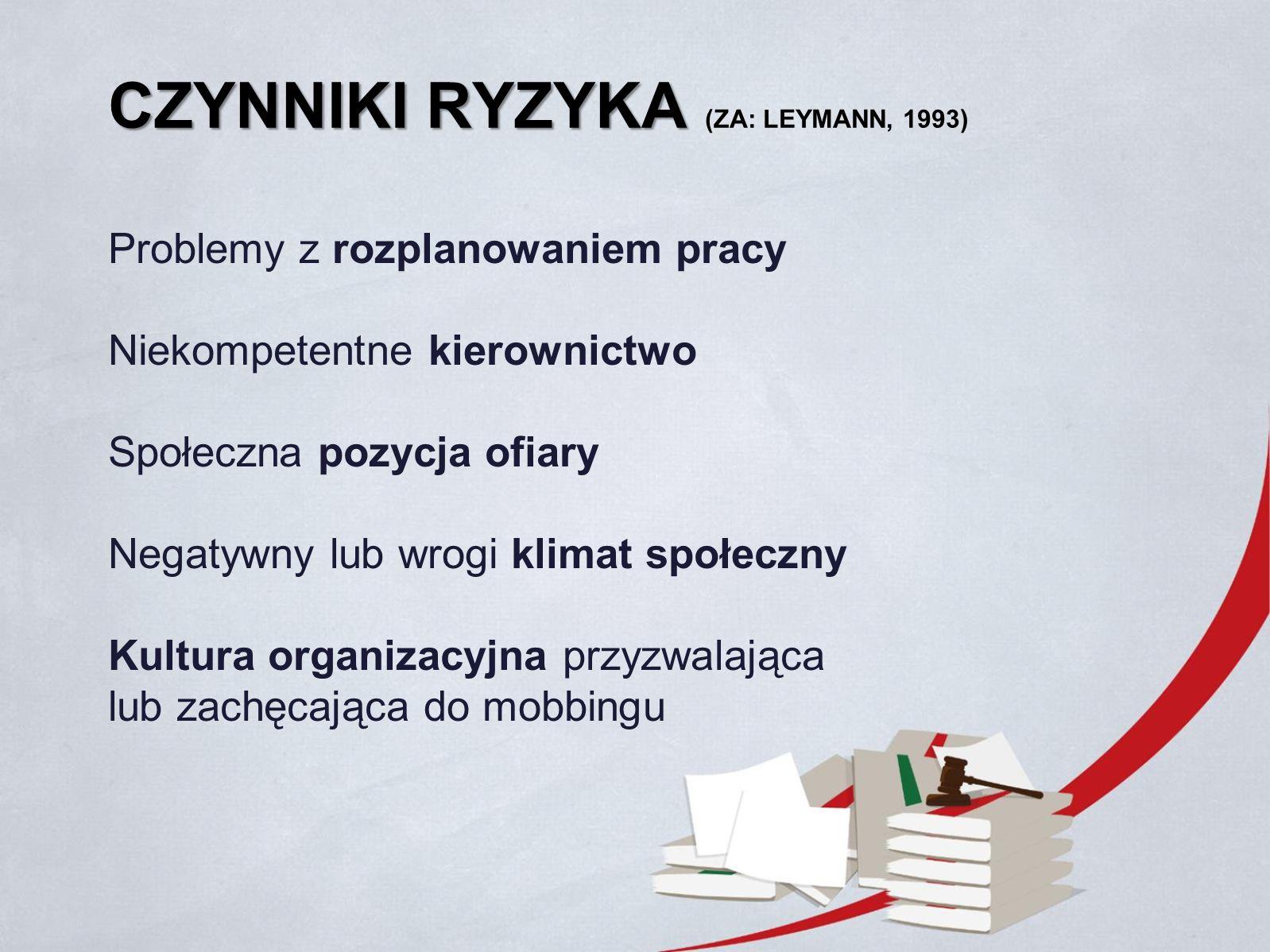 Czynniki ryzyka (za: Leymann, 1993)
