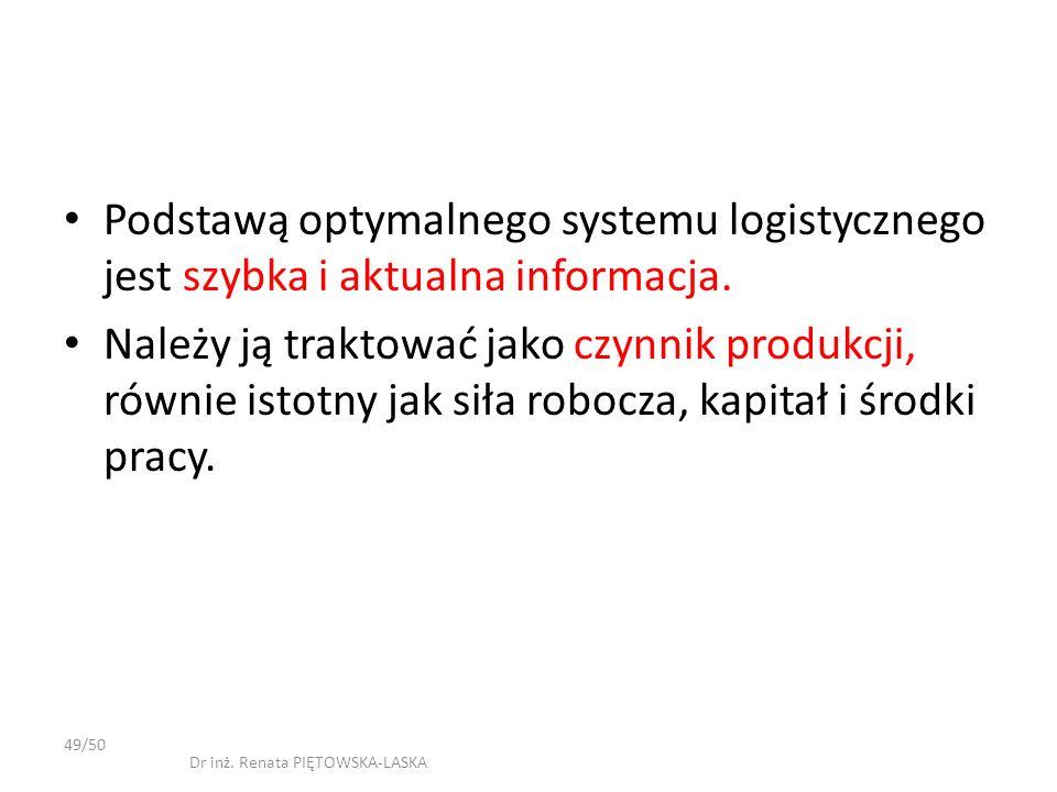 Podstawą optymalnego systemu logistycznego jest szybka i aktualna informacja.