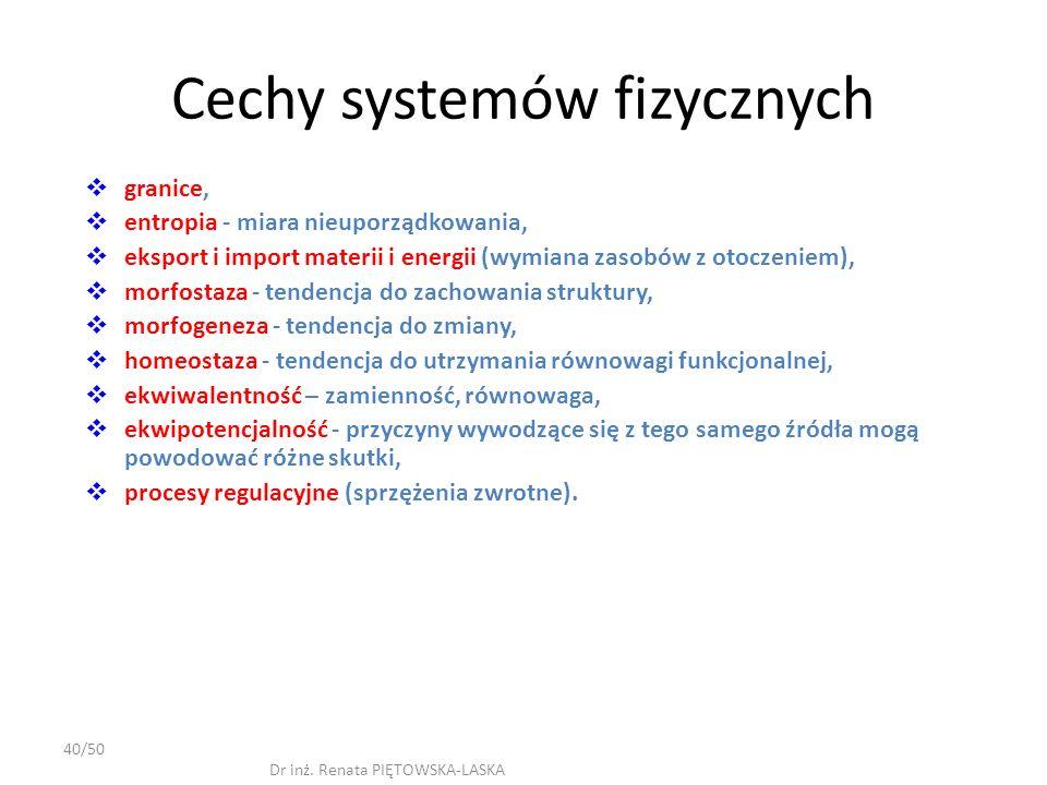 Cechy systemów fizycznych