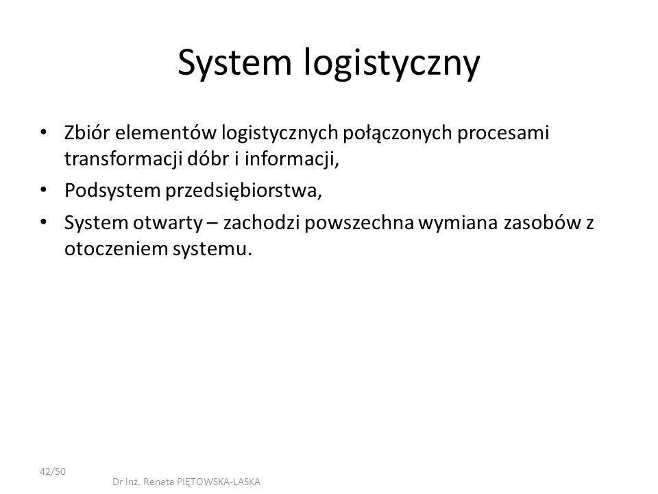 System logistyczny Zbiór elementów logistycznych połączonych procesami transformacji dóbr i informacji,