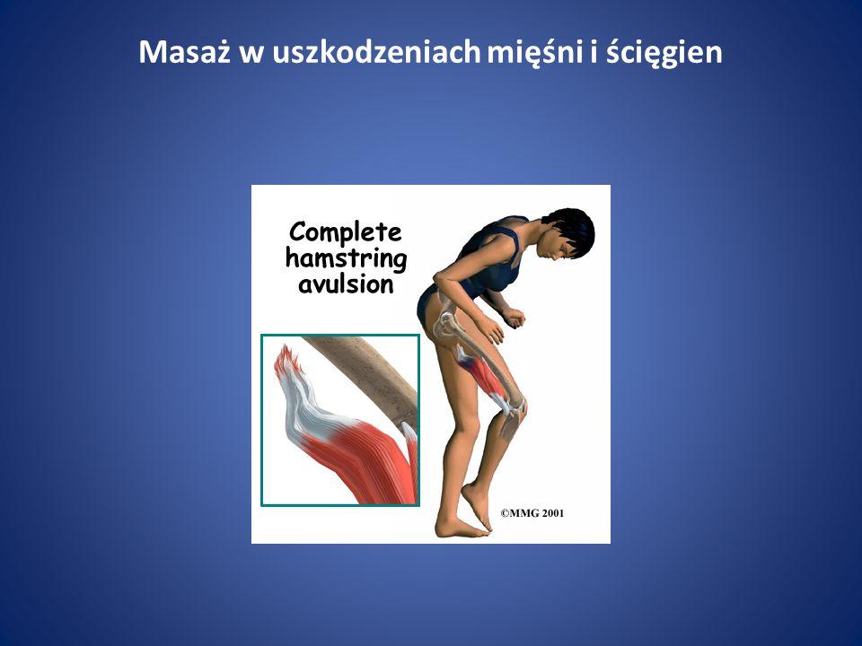Masaż w uszkodzeniach mięśni i ścięgien