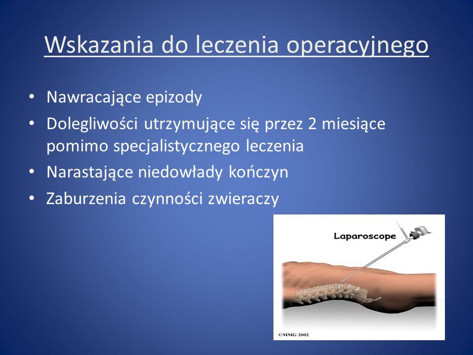 Wskazania do leczenia operacyjnego