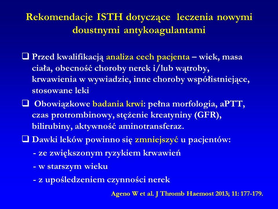 Rekomendacje ISTH dotyczące leczenia nowymi doustnymi antykoagulantami
