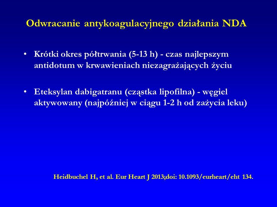 Odwracanie antykoagulacyjnego działania NDA