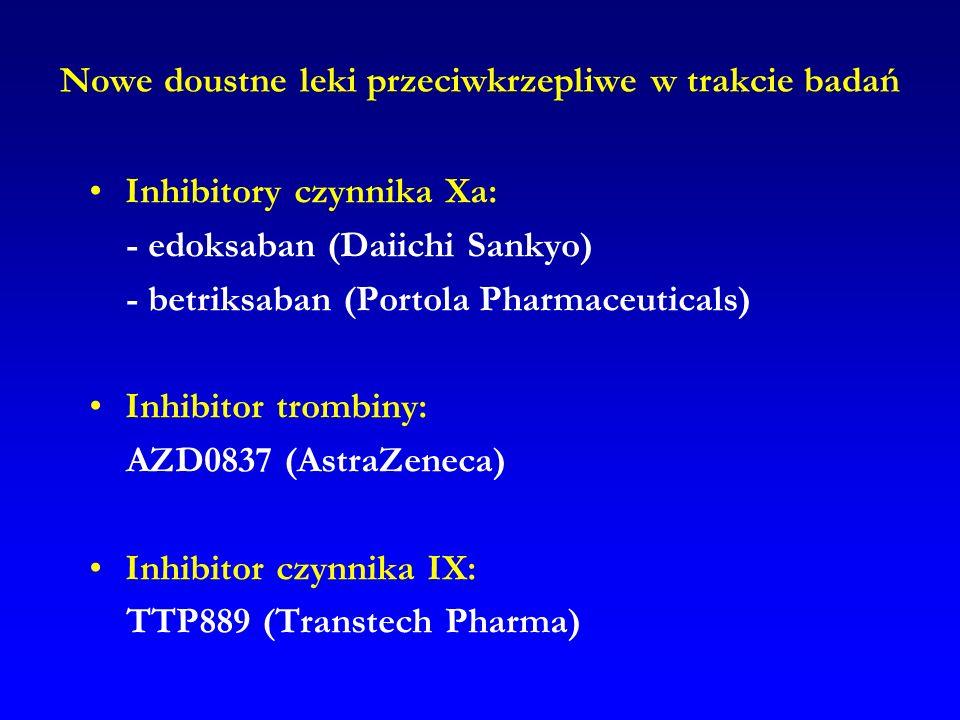 Nowe doustne leki przeciwkrzepliwe w trakcie badań