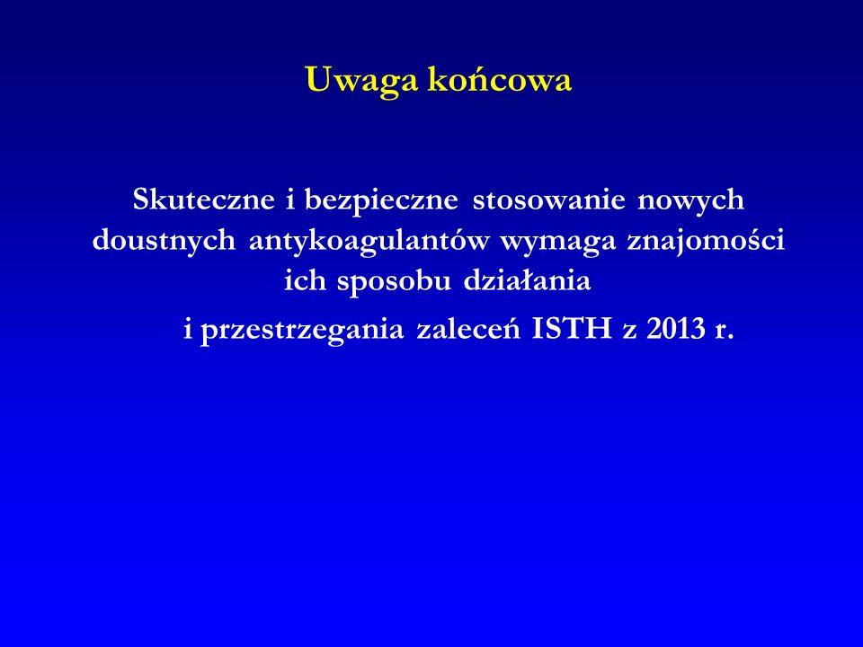 i przestrzegania zaleceń ISTH z 2013 r.