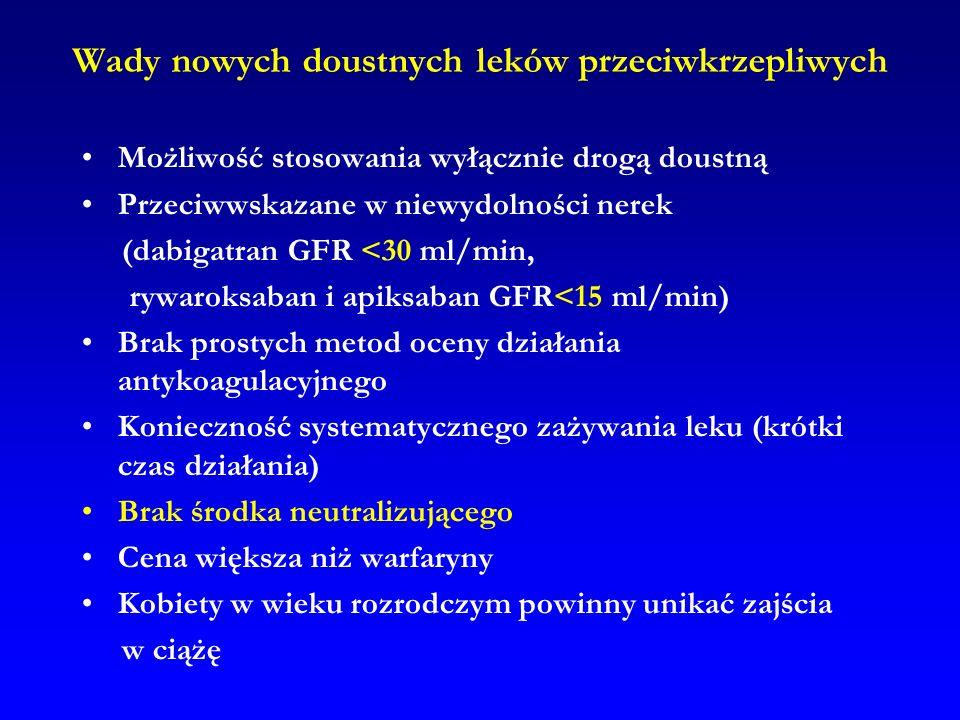 Wady nowych doustnych leków przeciwkrzepliwych