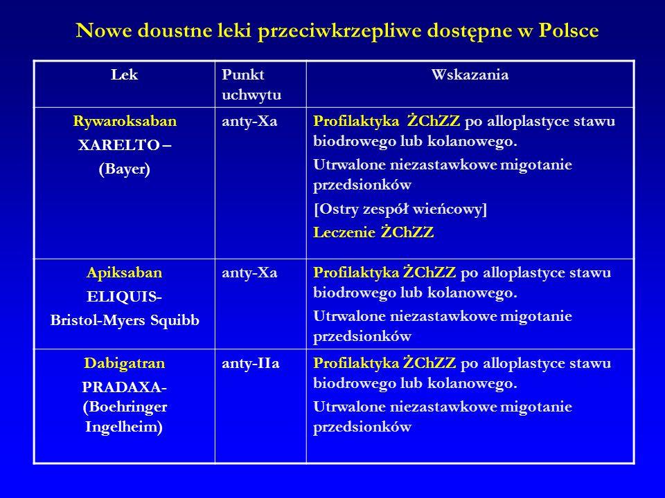 Nowe doustne leki przeciwkrzepliwe dostępne w Polsce