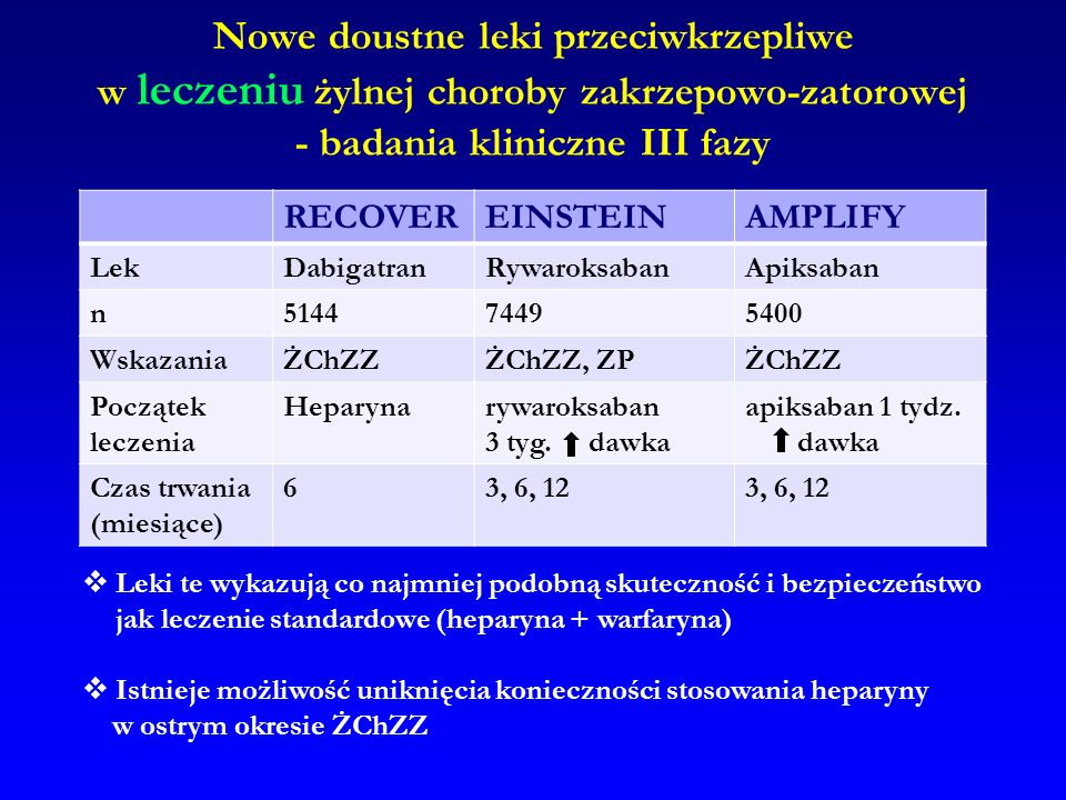 Nowe doustne leki przeciwkrzepliwe w leczeniu żylnej choroby zakrzepowo-zatorowej - badania kliniczne III fazy
