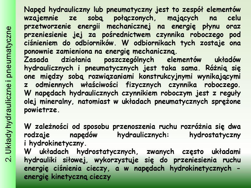 2. Układy hydrauliczne i pneumatyczne