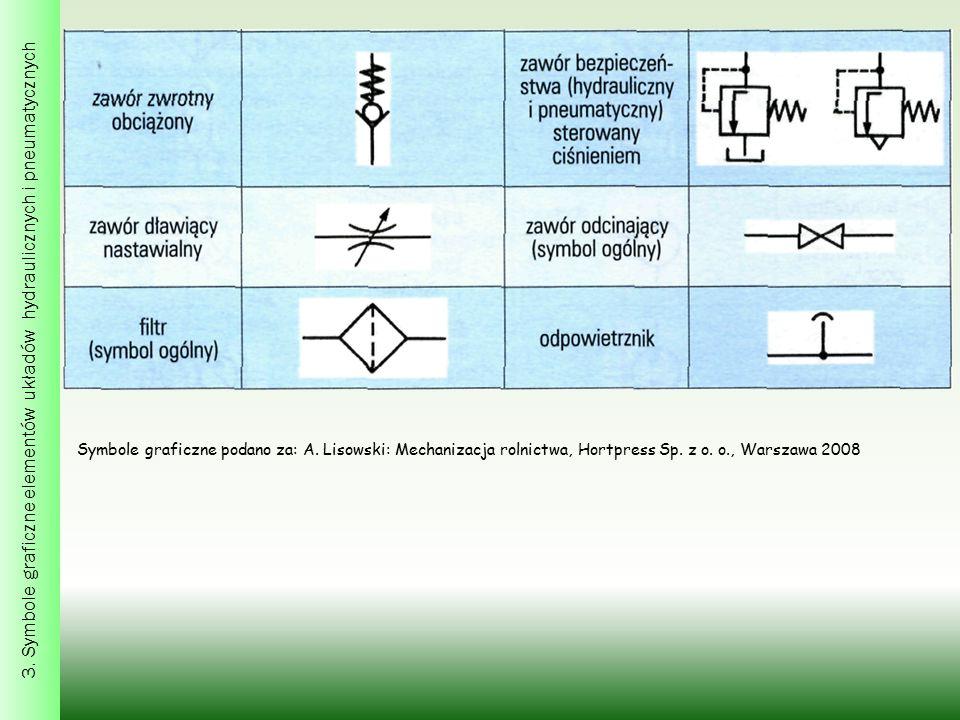 3. Symbole graficzne elementów układów hydraulicznych i pneumatycznych